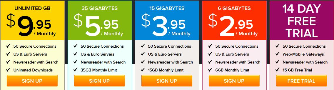fast-usenet-plans